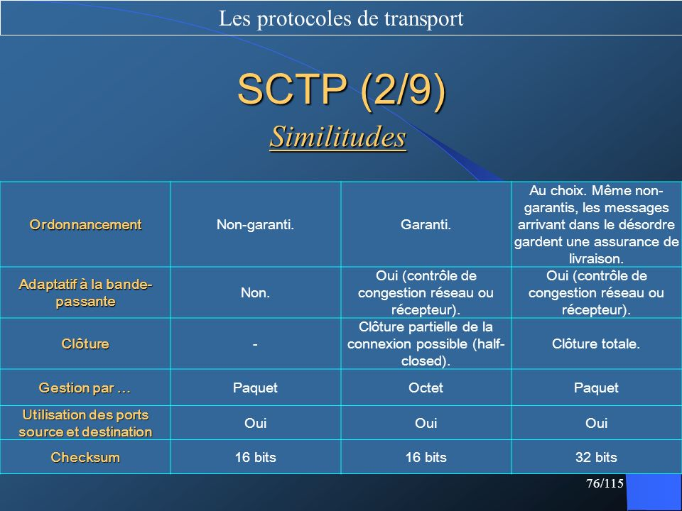 SCTP (2/9) Similitudes Les protocoles de transport Ordonnancement