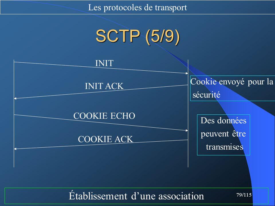 SCTP (5/9) Établissement d'une association Les protocoles de transport