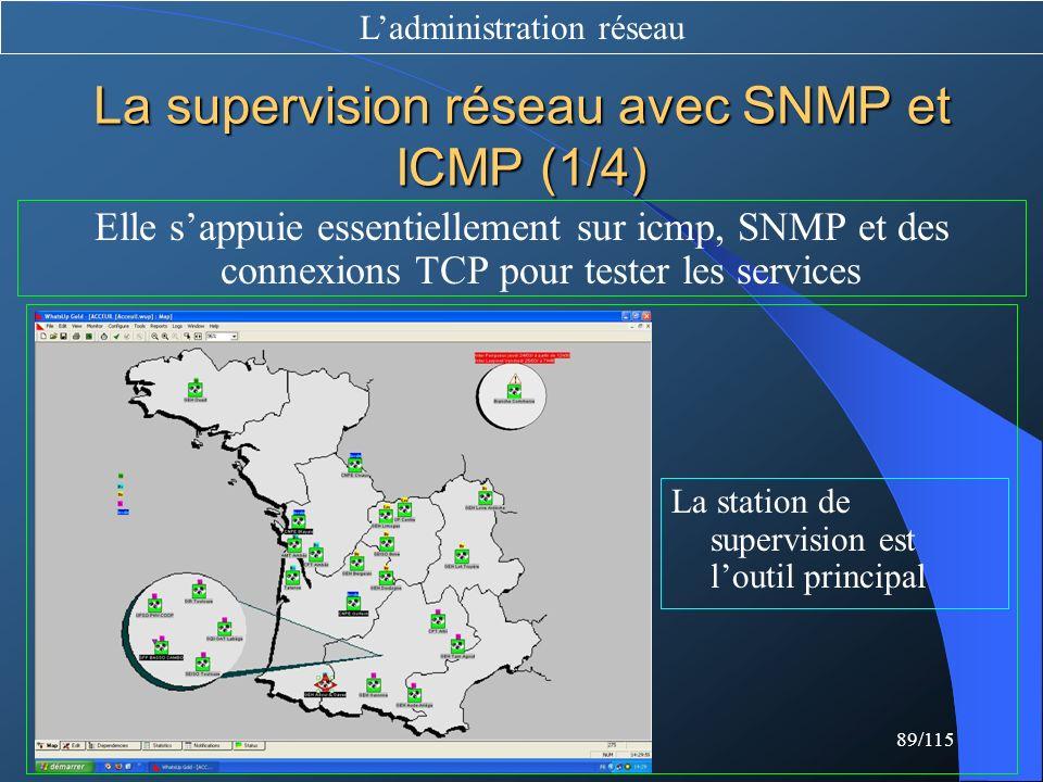 La supervision réseau avec SNMP et ICMP (1/4)