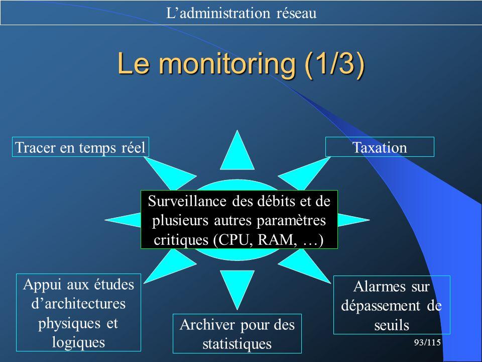Le monitoring (1/3) L'administration réseau Tracer en temps réel