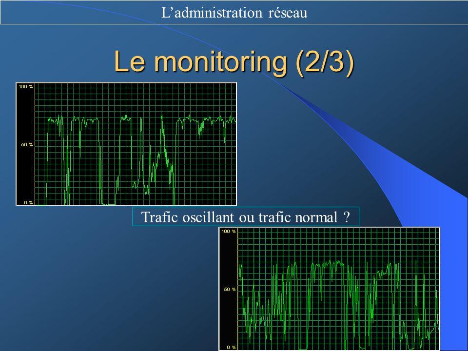 Le monitoring (2/3) L'administration réseau