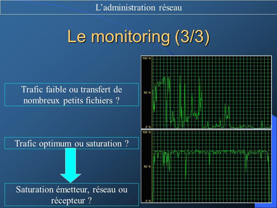 Le monitoring (3/3) L'administration réseau