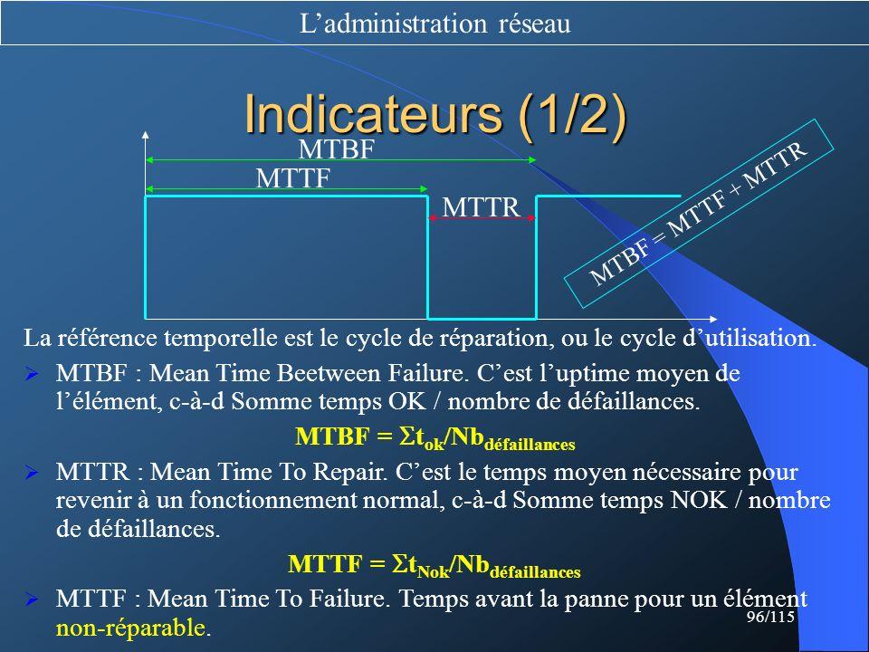 MTBF = tok/Nbdéfaillances MTTF = tNok/Nbdéfaillances