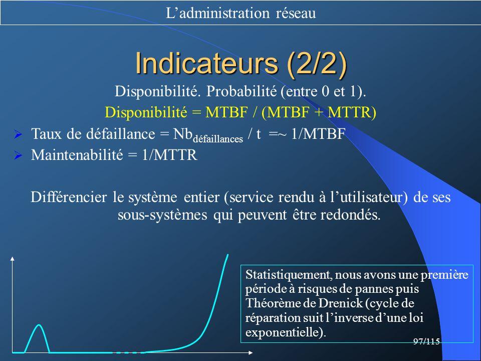Indicateurs (2/2) L'administration réseau