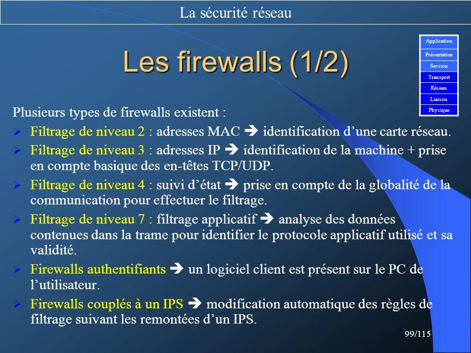 Les firewalls (1/2) La sécurité réseau