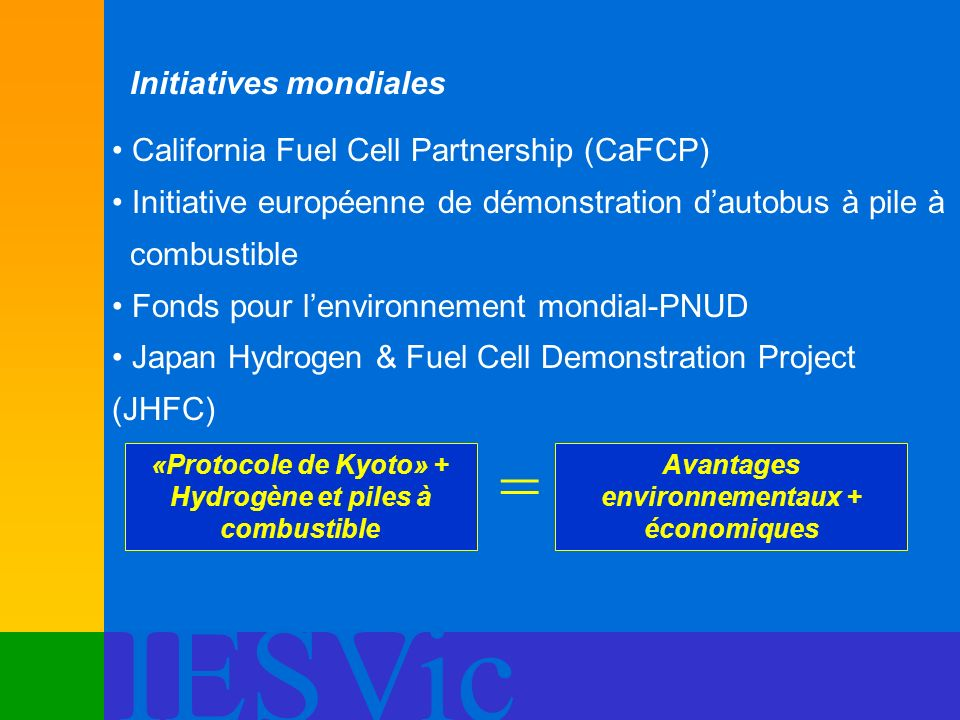 = Initiatives mondiales California Fuel Cell Partnership (CaFCP)