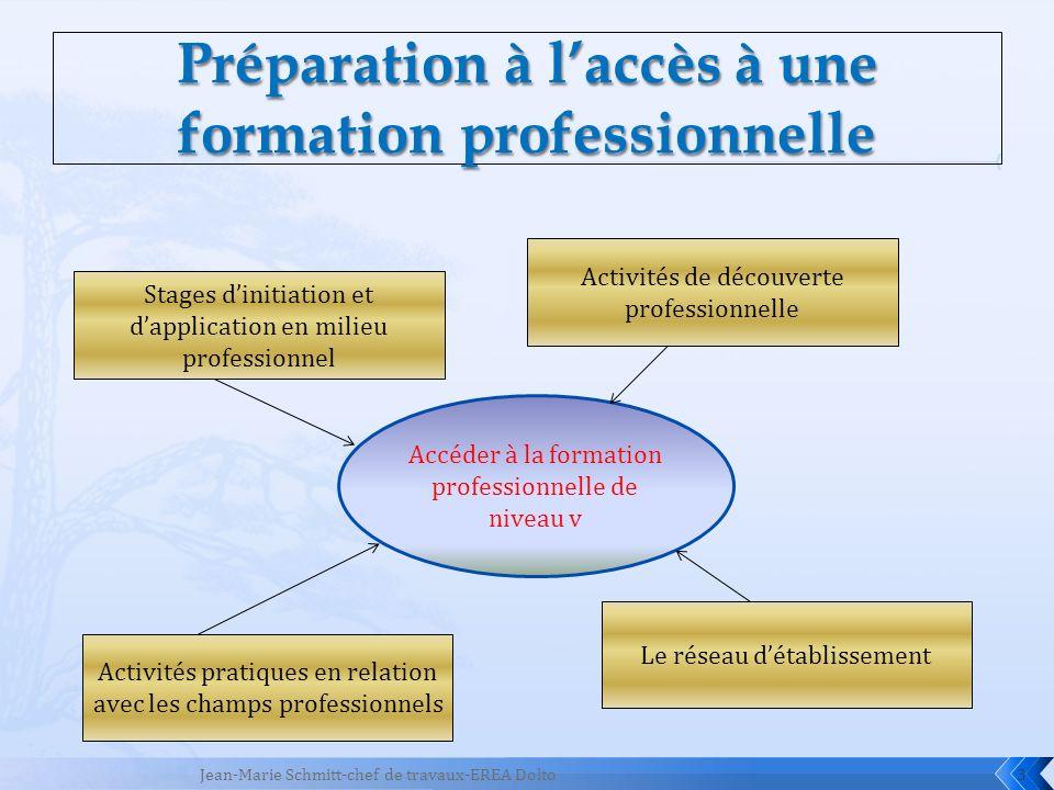 Préparation à l'accès à une formation professionnelle