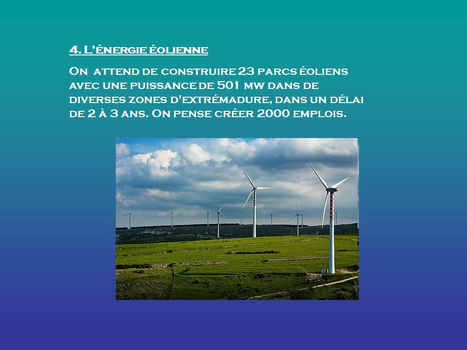 4. L'énergie éolienne