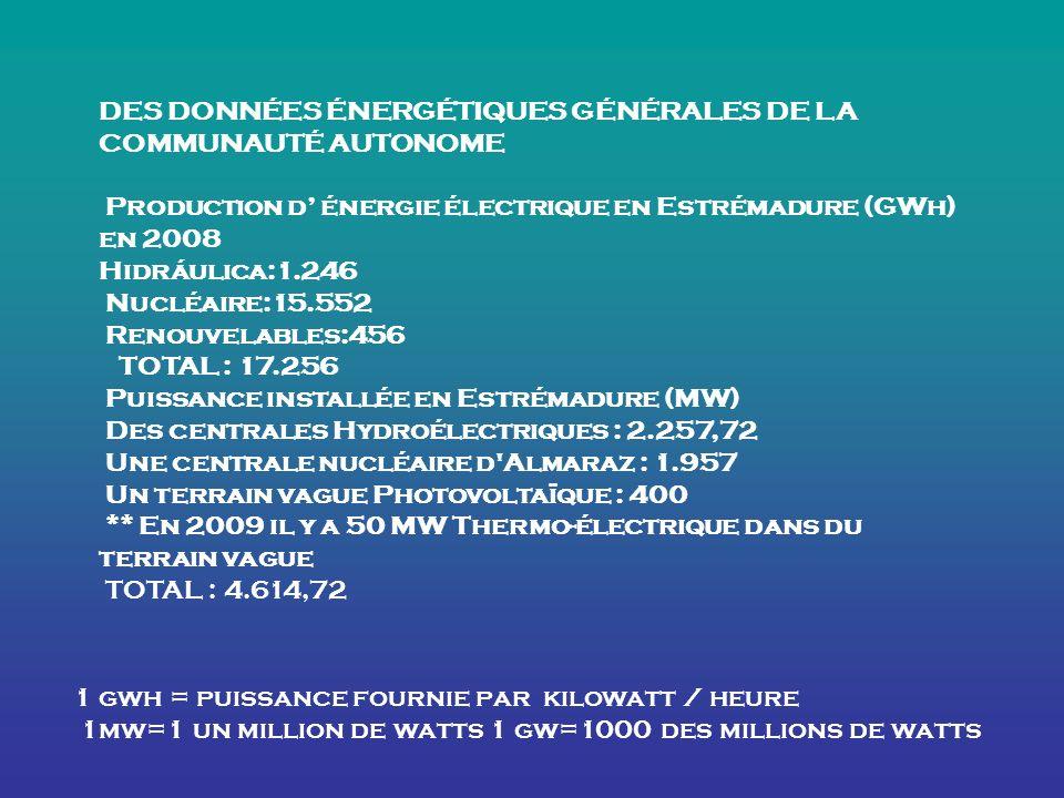 DES DONNÉES ÉNERGÉTIQUES GÉNÉRALES DE LA COMMUNAUTÉ AUTONOME