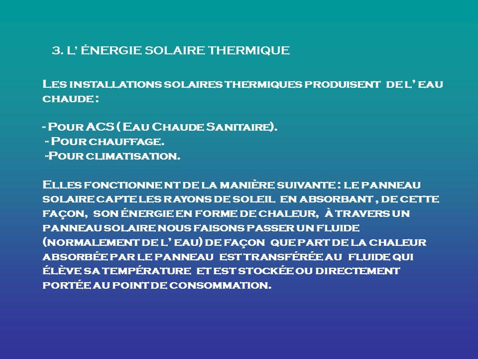 3. L' ÉNERGIE SOLAIRE THERMIQUE
