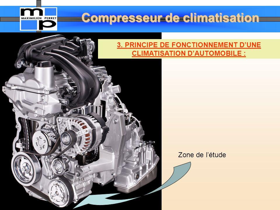 Fp1 isoler l utilisateur de l ambiance externe ppt for Fonctionnement d une climatisation automobile