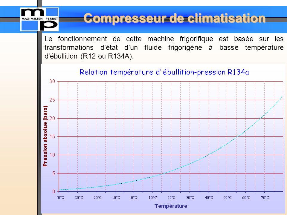 Le fonctionnement de cette machine frigorifique est basée sur les transformations d'état d'un fluide frigorigène à basse température d'ébullition (R12 ou R134A).