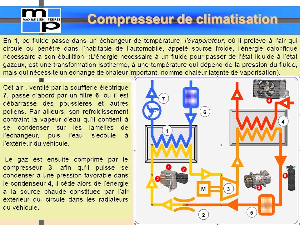 En 1, ce fluide passe dans un échangeur de température, l'évaporateur, où il prélève à l'air qui circule ou pénètre dans l'habitacle de l'automobile, appelé source froide, l'énergie calorifique nécessaire à son ébullition. (L'énergie nécessaire à un fluide pour passer de l'état liquide à l'état gazeux, est une transformation isotherme, à une température qui dépend de la pression du fluide, mais qui nécessite un échange de chaleur important, nommé chaleur latente de vaporisation).
