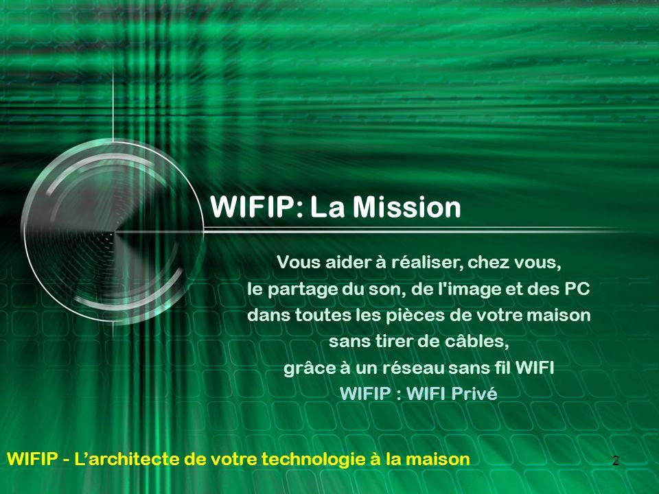 WIFIP: La Mission Vous aider à réaliser, chez vous,