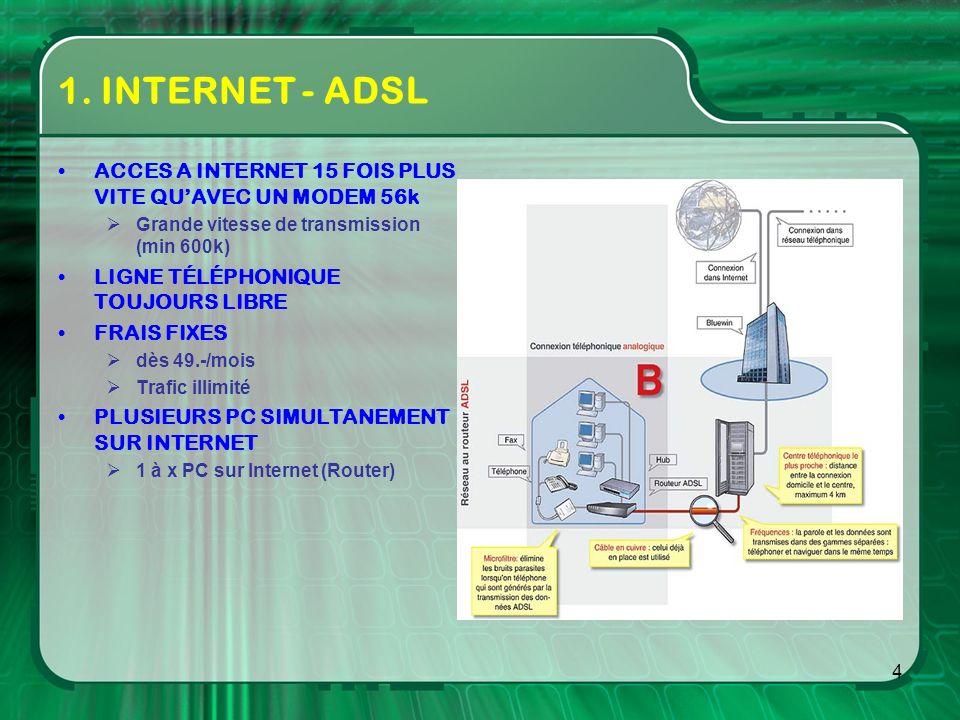 1. INTERNET - ADSL ACCES A INTERNET 15 FOIS PLUS VITE QU'AVEC UN MODEM 56k. Grande vitesse de transmission (min 600k)