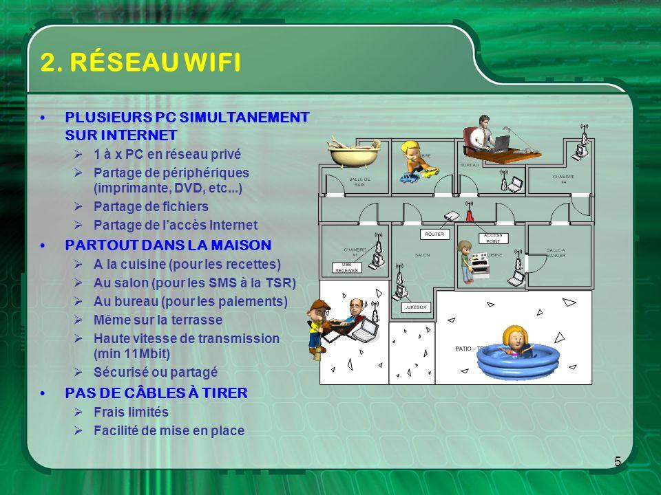 2. RÉSEAU WIFI PLUSIEURS PC SIMULTANEMENT SUR INTERNET