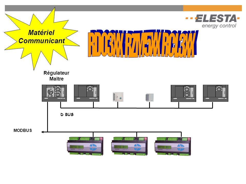 RDO3xx RZM5xx RCL3xx Matériel Communicant Régulateur Maître D BUS