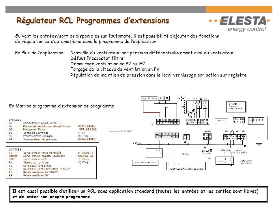 Régulateur RCL Programmes d'extensions