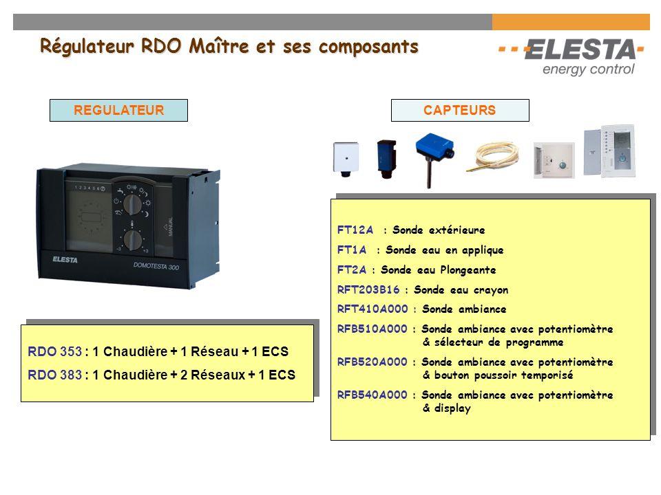 Régulateur RDO Maître et ses composants