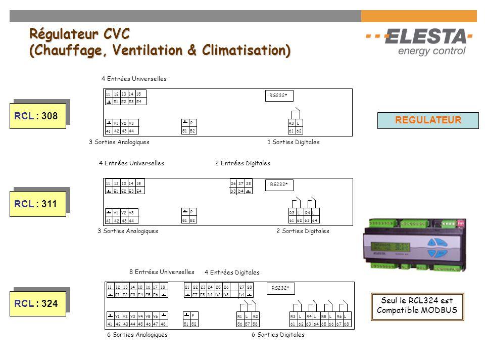 Régulateur CVC (Chauffage, Ventilation & Climatisation)