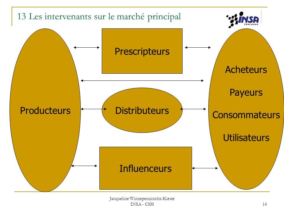 13 Les intervenants sur le marché principal