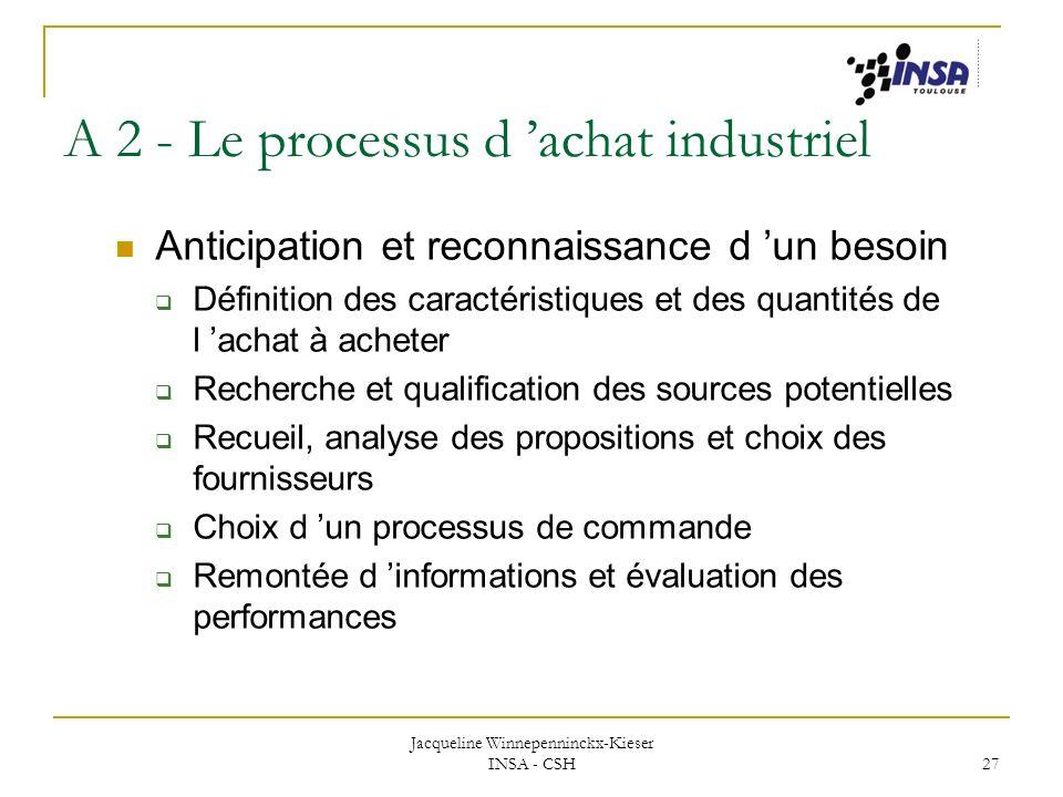 A 2 - Le processus d 'achat industriel