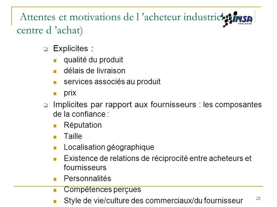 Attentes et motivations de l 'acheteur industriel (ou centre d 'achat)