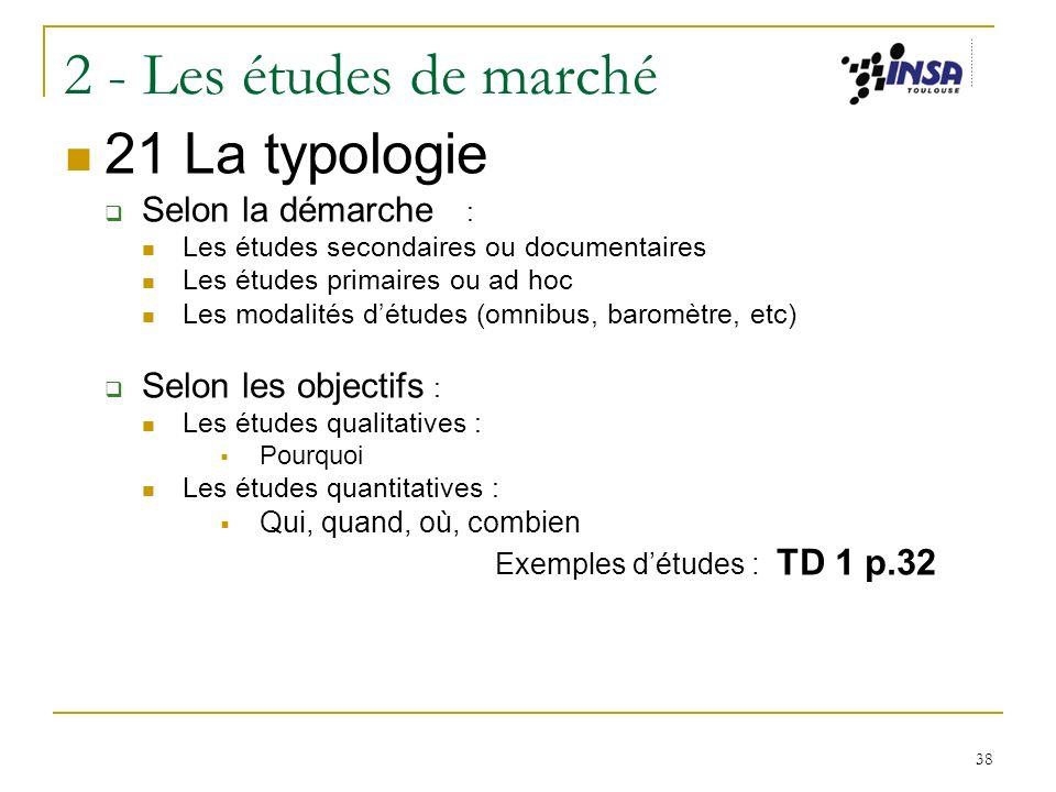 2 - Les études de marché 21 La typologie Selon la démarche :