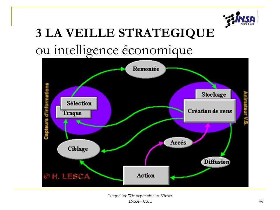 3 LA VEILLE STRATEGIQUE ou intelligence économique
