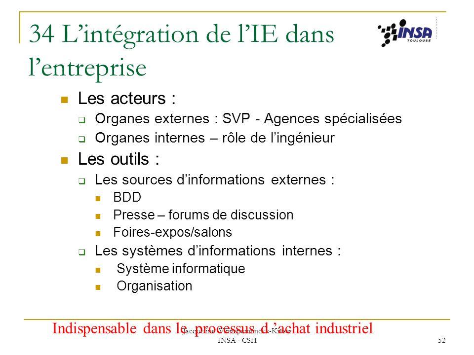34 L'intégration de l'IE dans l'entreprise
