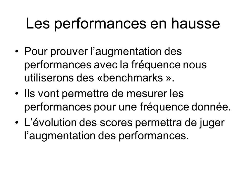 Les performances en hausse