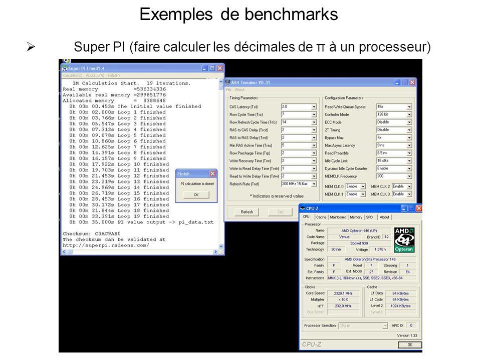 Exemples de benchmarks