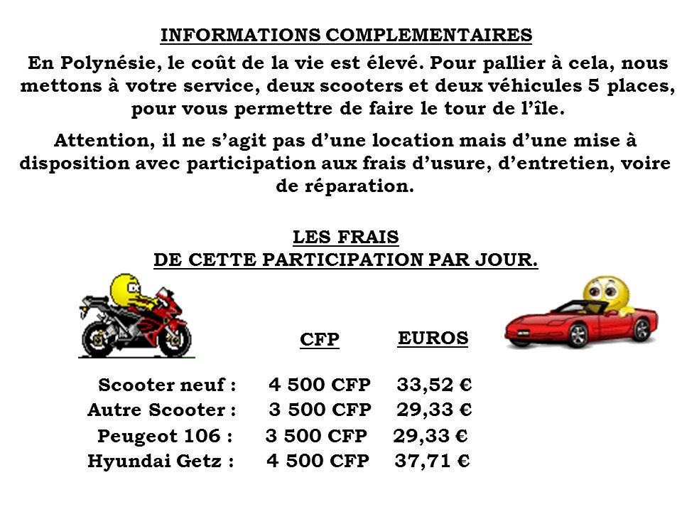 INFORMATIONS COMPLEMENTAIRES DE CETTE PARTICIPATION PAR JOUR.