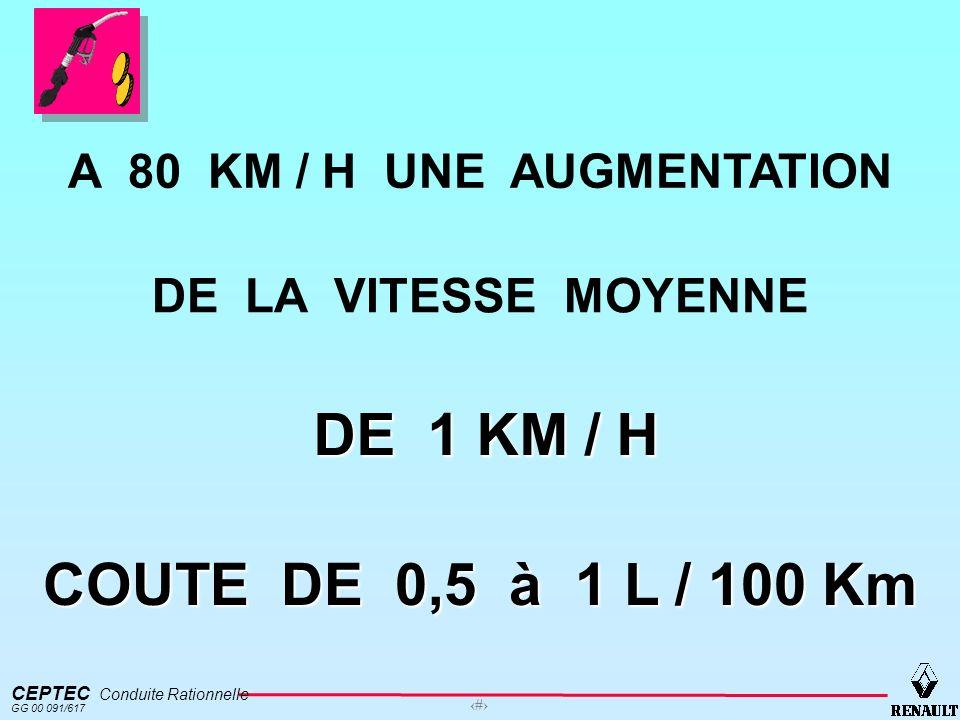 A 80 KM / H UNE AUGMENTATION