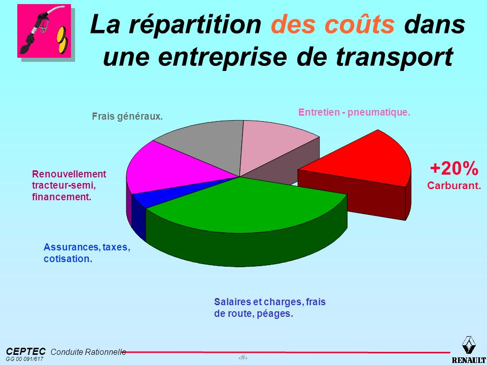 La répartition des coûts dans une entreprise de transport
