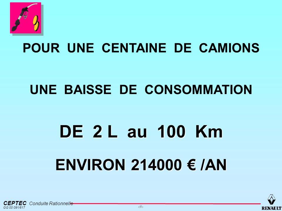 POUR UNE CENTAINE DE CAMIONS UNE BAISSE DE CONSOMMATION