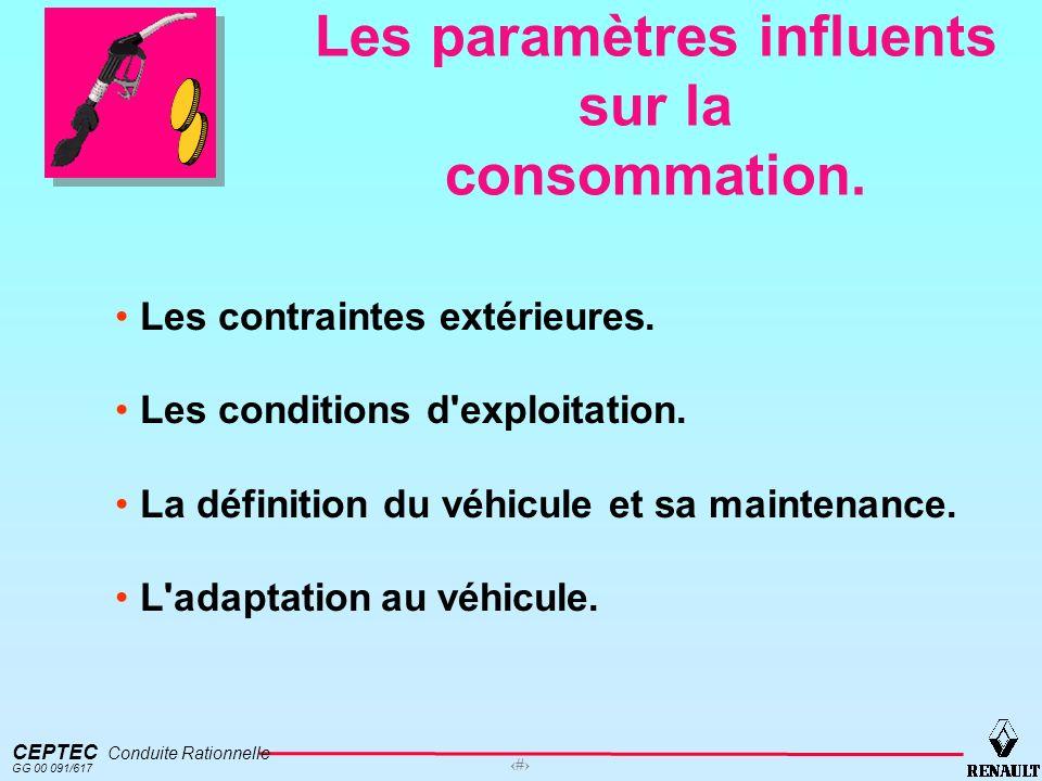 Les paramètres influents sur la consommation.