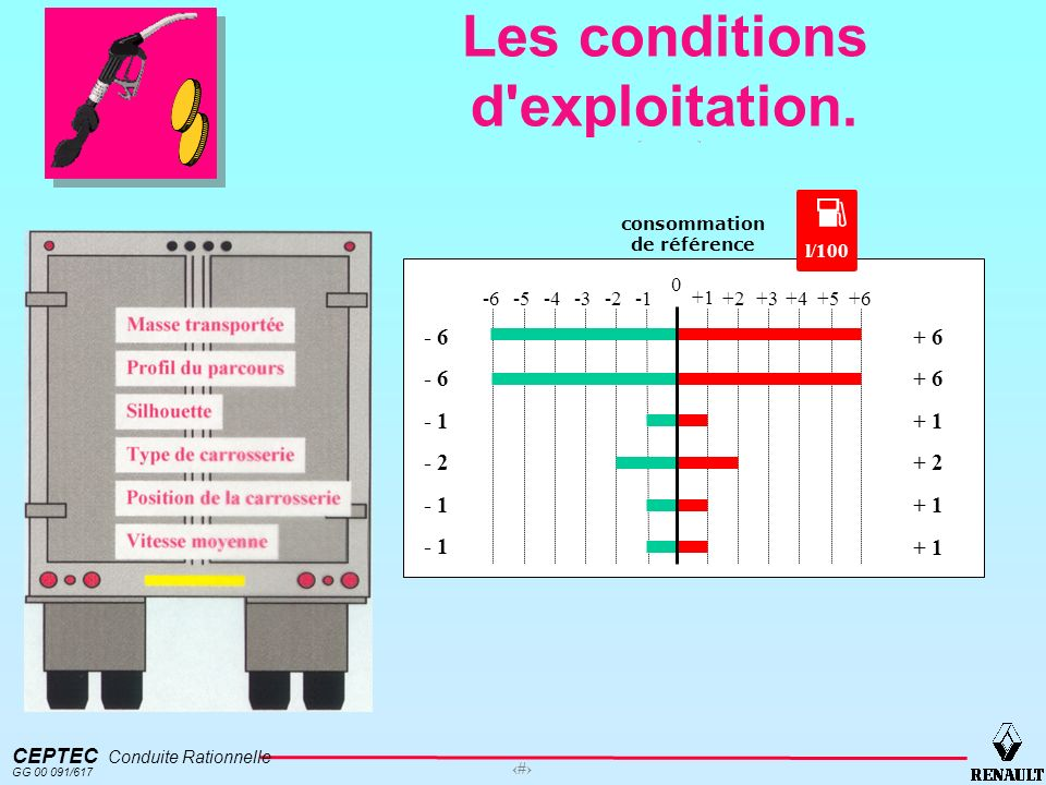 Les conditions d exploitation.