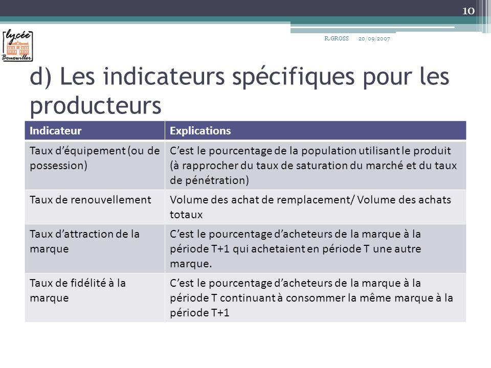 d) Les indicateurs spécifiques pour les producteurs