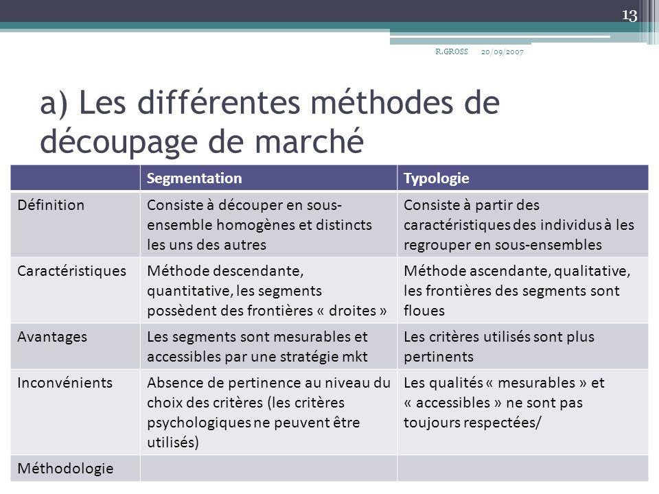 a) Les différentes méthodes de découpage de marché