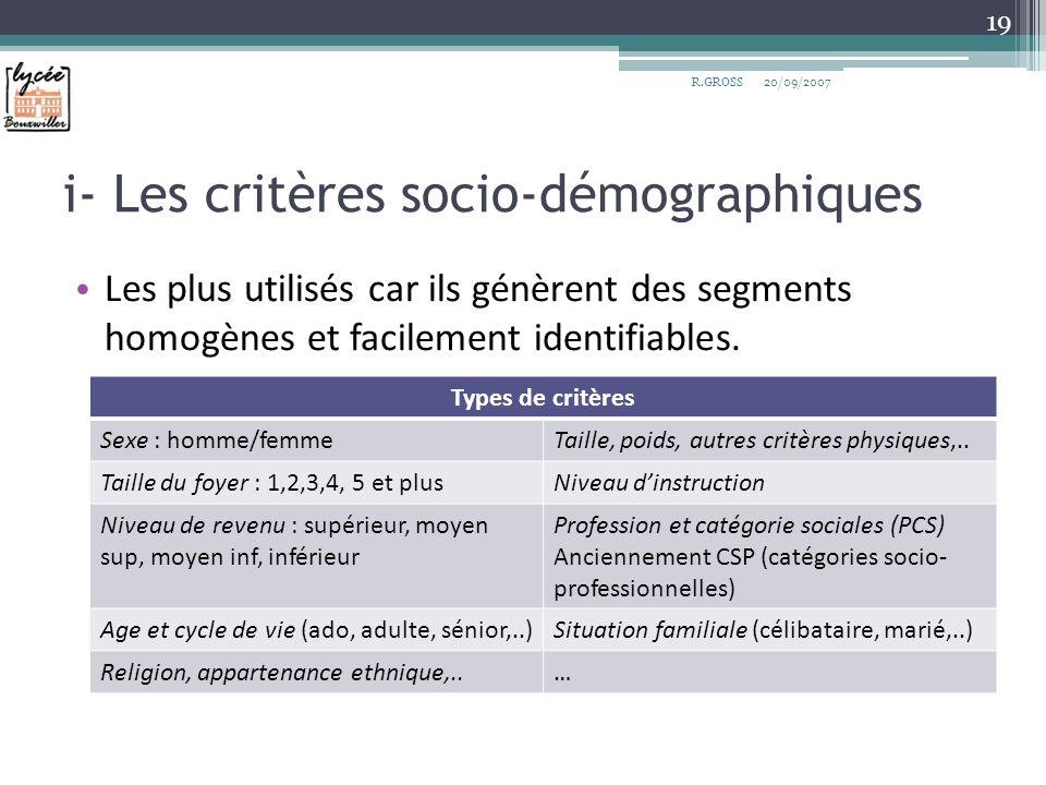 i- Les critères socio-démographiques