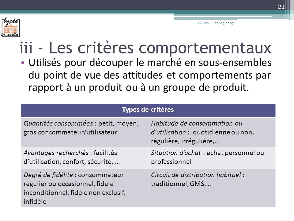 iii - Les critères comportementaux