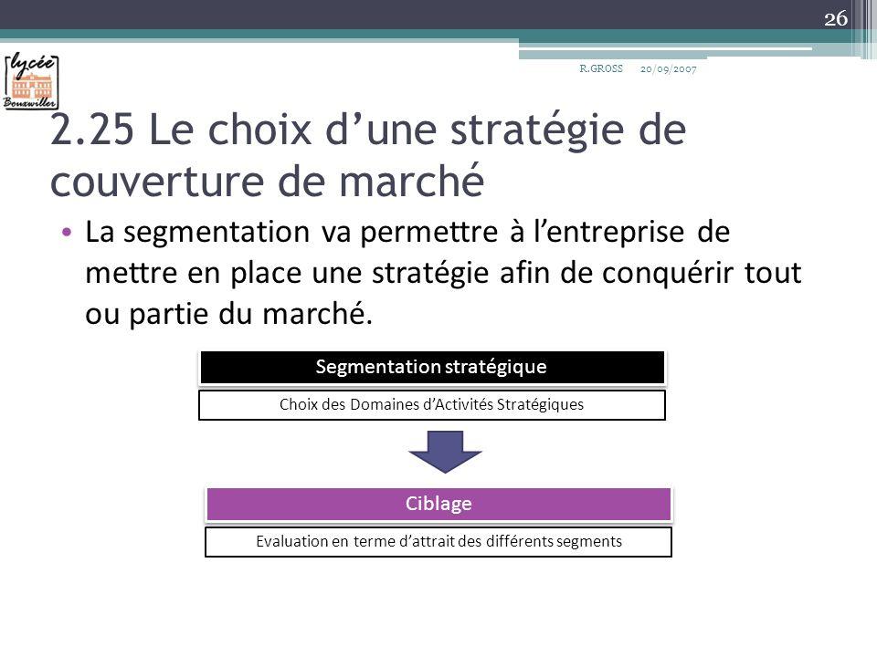 2.25 Le choix d'une stratégie de couverture de marché