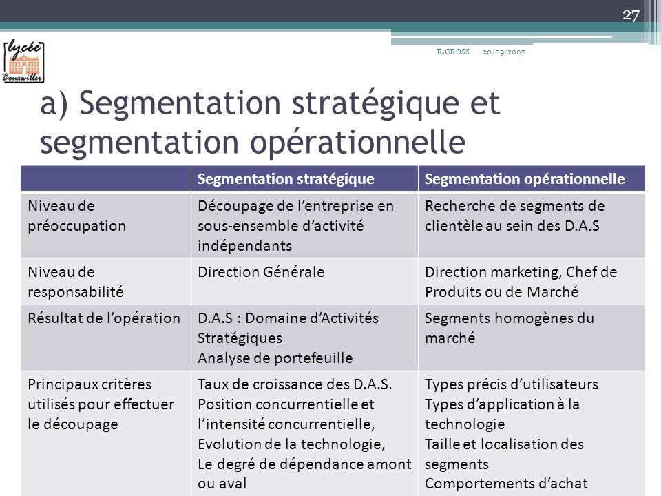 a) Segmentation stratégique et segmentation opérationnelle