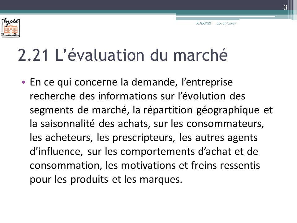 2.21 L'évaluation du marché