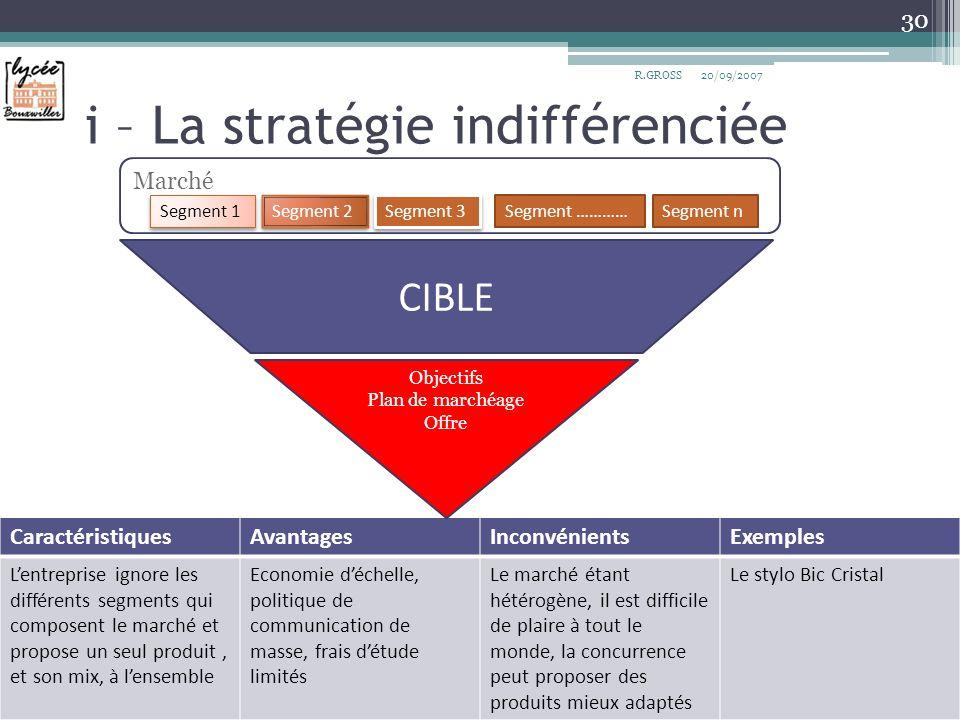 i – La stratégie indifférenciée