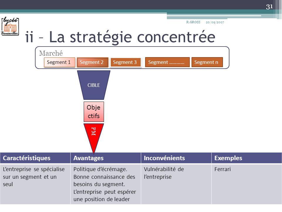 ii – La stratégie concentrée