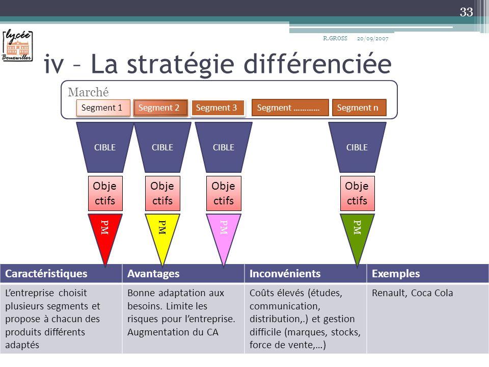 iv – La stratégie différenciée