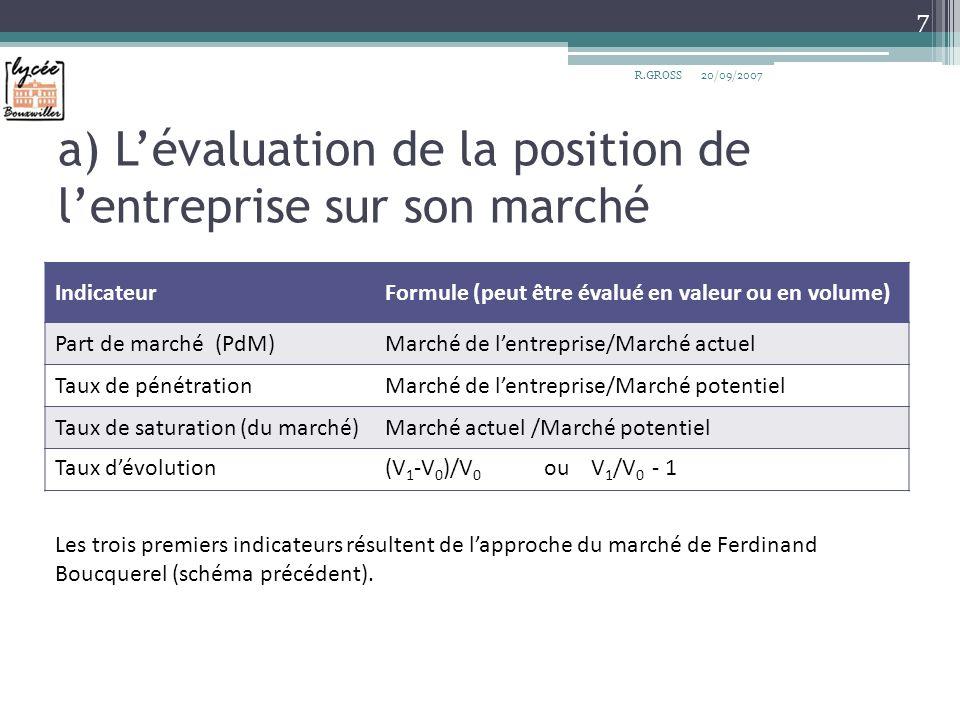 a) L'évaluation de la position de l'entreprise sur son marché
