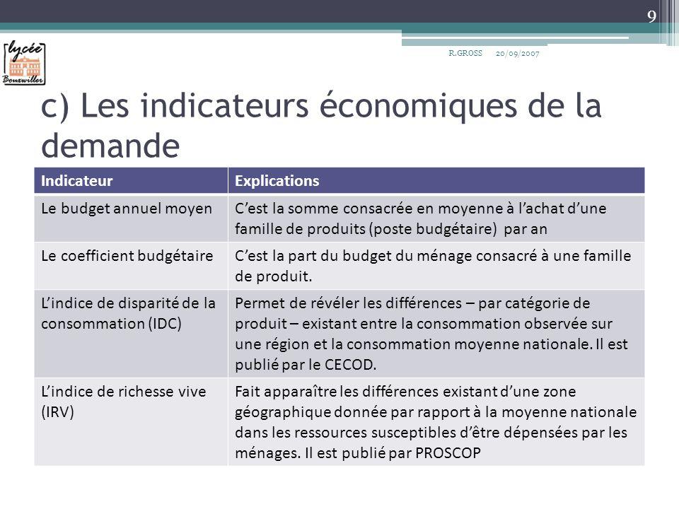 c) Les indicateurs économiques de la demande